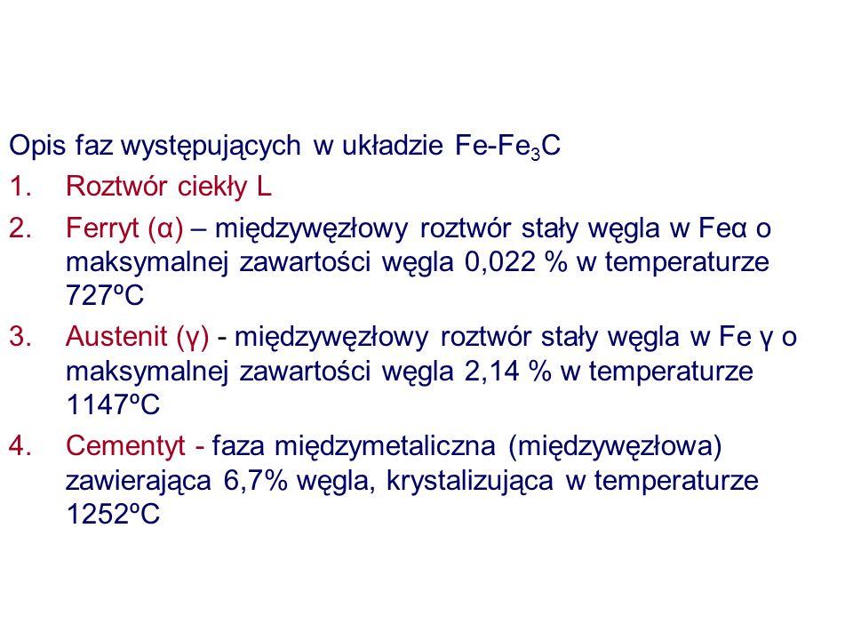 Opis faz występujących w układzie Fe-Fe 3 C 1.Roztwór ciekły L 2.Ferryt (α) – międzywęzłowy roztwór stały węgla w Feα o maksymalnej zawartości węgla 0