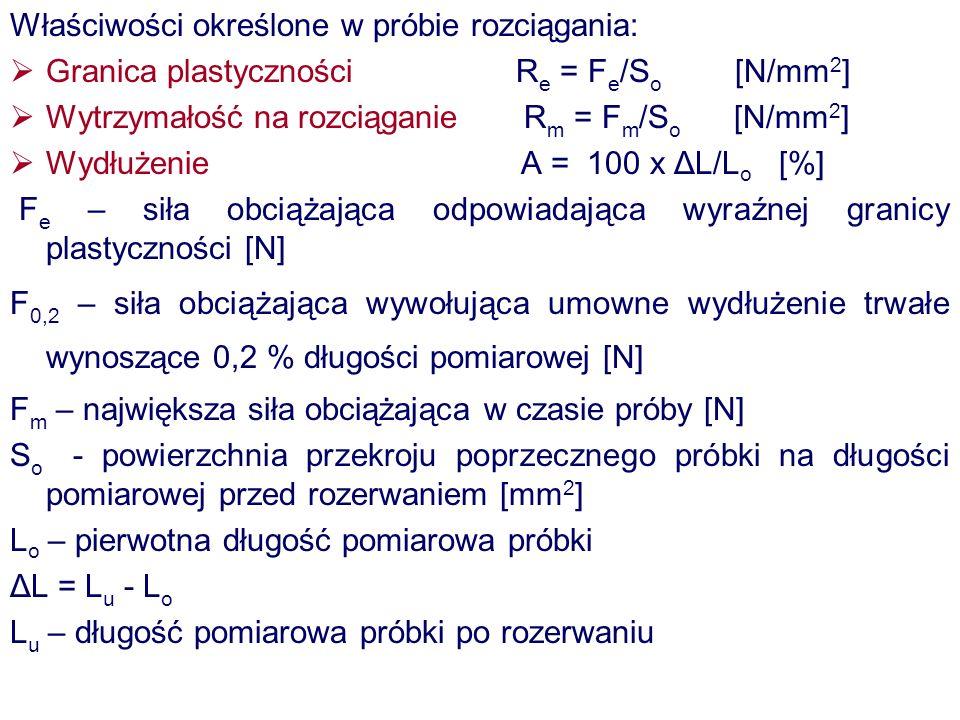 Właściwości określone w próbie rozciągania: Granica plastyczności R e = F e /S o [N/mm 2 ] Wytrzymałość na rozciąganie R m = F m /S o [N/mm 2 ] Wydłuż