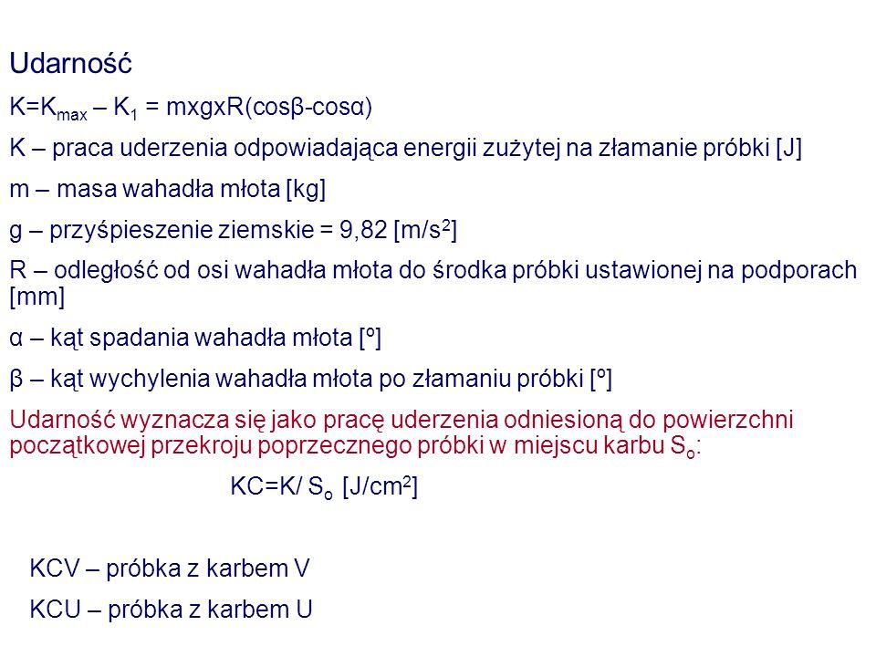 Udarność K=K max – K 1 = mxgxR(cosβ-cosα) K – praca uderzenia odpowiadająca energii zużytej na złamanie próbki [J] m – masa wahadła młota [kg] g – prz
