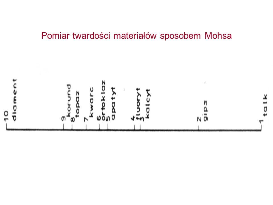 Pomiar twardości materiałów sposobem Mohsa