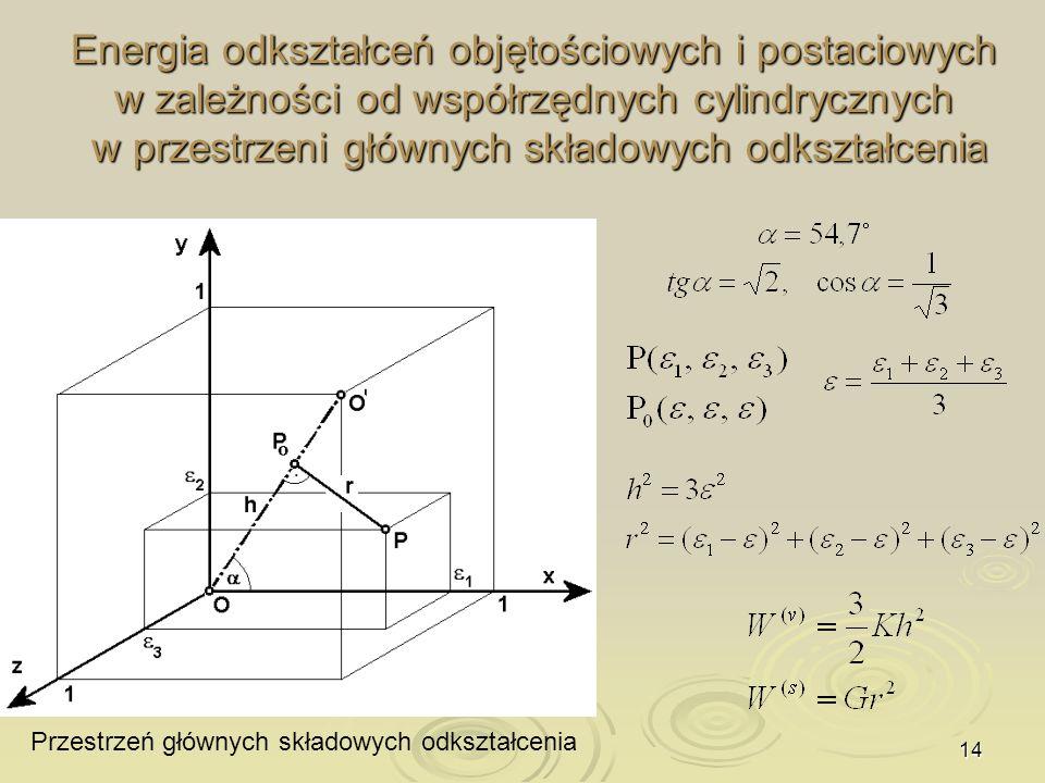 14 Energia odkształceń objętościowych i postaciowych w zależności od współrzędnych cylindrycznych w przestrzeni głównych składowych odkształcenia Prze