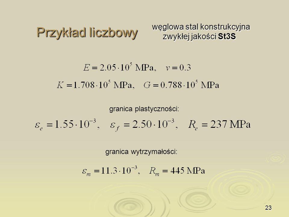 23 Przykład liczbowy węglowa stal konstrukcyjna zwykłej jakości St3S granica plastyczności: granica wytrzymałości: