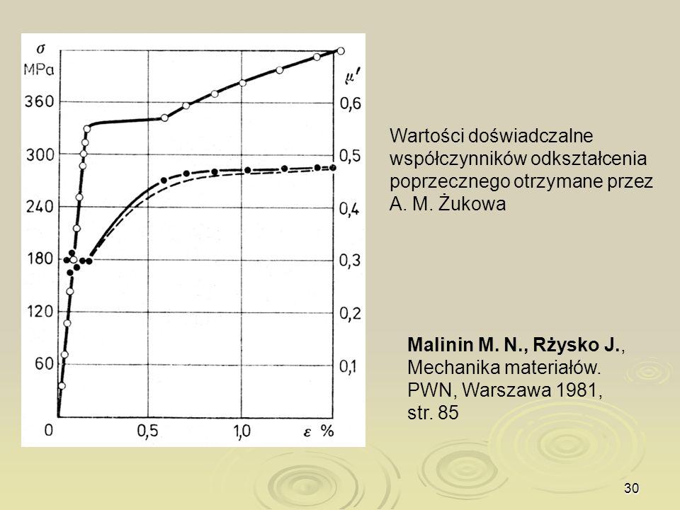 30 Wartości doświadczalne współczynników odkształcenia poprzecznego otrzymane przez A. M. Żukowa Malinin M. N., Rżysko J., Mechanika materiałów. PWN,