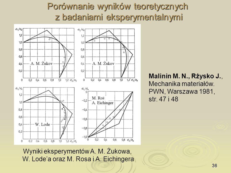 36 Porównanie wyników teoretycznych z badaniami eksperymentalnymi Wyniki eksperymentów A. M. Żukowa, W. Lodea oraz M. Rosa i A. Eichingera Malinin M.