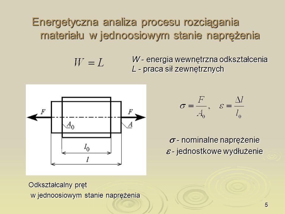 5 Energetyczna analiza procesu rozciągania materiału w jednoosiowym stanie naprężenia Odkształcalny pręt w jednoosiowym stanie naprężenia w jednoosiow