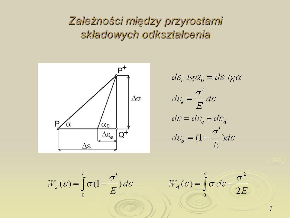 18 Uogólnione siły odkształcenia objętościowego i postaciowego Założenie uogólnionych sił odkształcenia objętościowego i postaciowego w postaci liniowych funkcji współrzędnych h oraz r prowadzi do liniowego modelu właściwości fizycznych materiału.