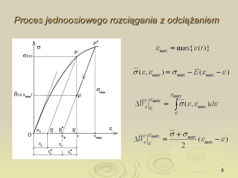 9 Funkcje energii wewnętrznej odkształcenia na tle wykresu rozciągania materiału
