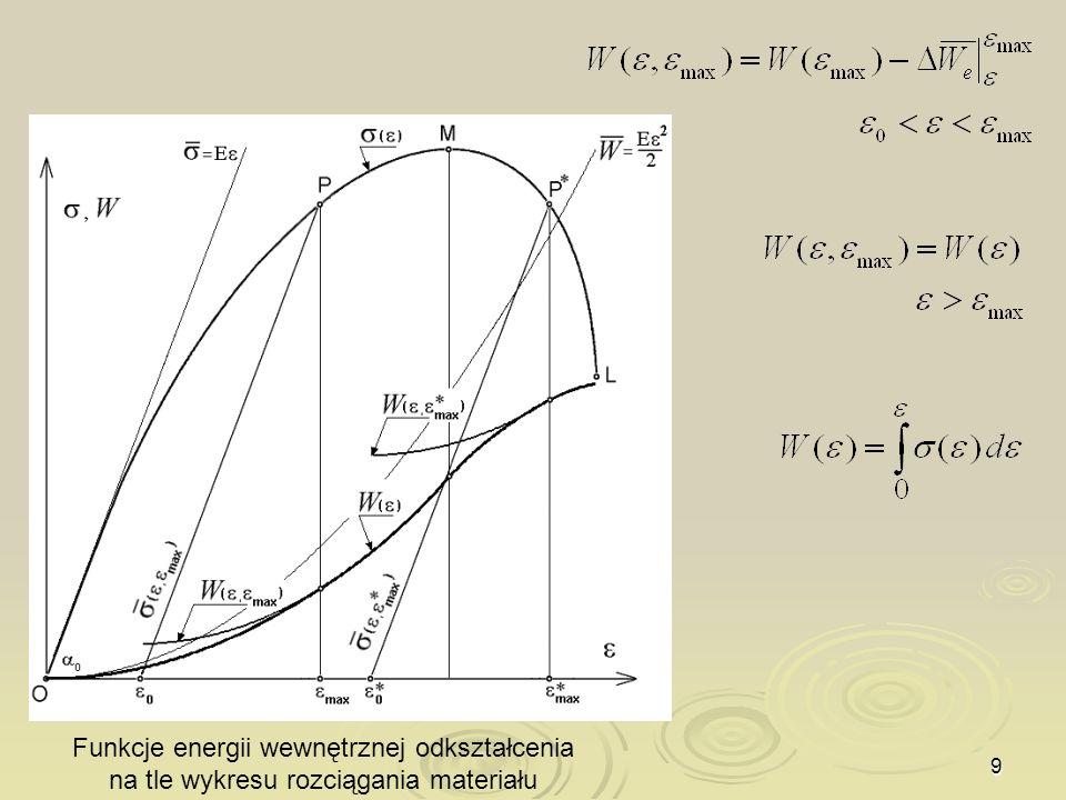 20 Matematyczny model materiału o nieliniowych właściwościach fizycznych Dla stanów odkształcenia o współrzędnej r = r e równowaga wewnętrzna jest niestateczna, co zgodnie z hipotezą wytrzymałościową stateczności równowagi wewnętrznej oznacza stan niebezpieczny ze względu na wytrzymałość materiału.