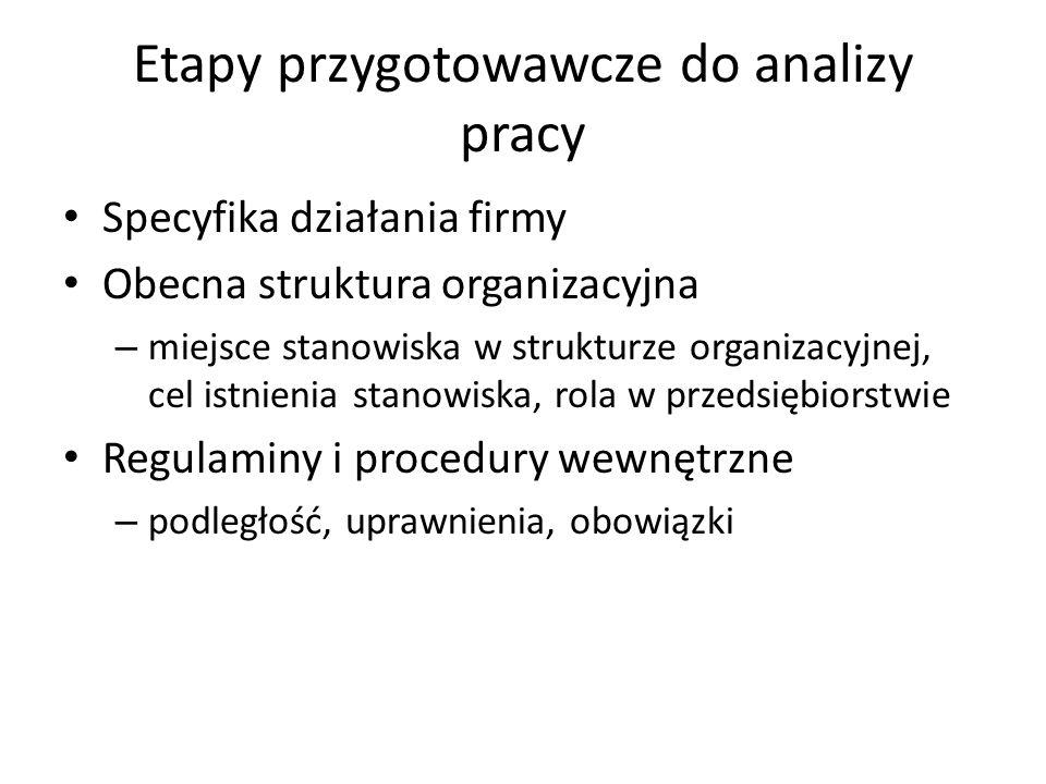 Etapy przygotowawcze do analizy pracy Specyfika działania firmy Obecna struktura organizacyjna – miejsce stanowiska w strukturze organizacyjnej, cel i