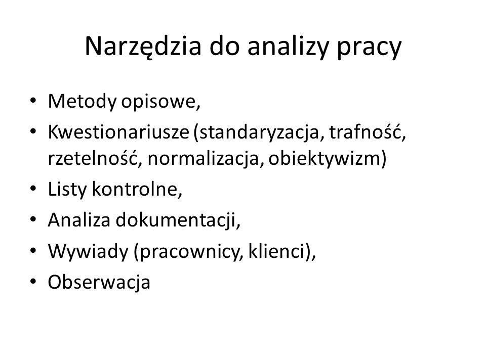 Narzędzia do analizy pracy Metody opisowe, Kwestionariusze (standaryzacja, trafność, rzetelność, normalizacja, obiektywizm) Listy kontrolne, Analiza d
