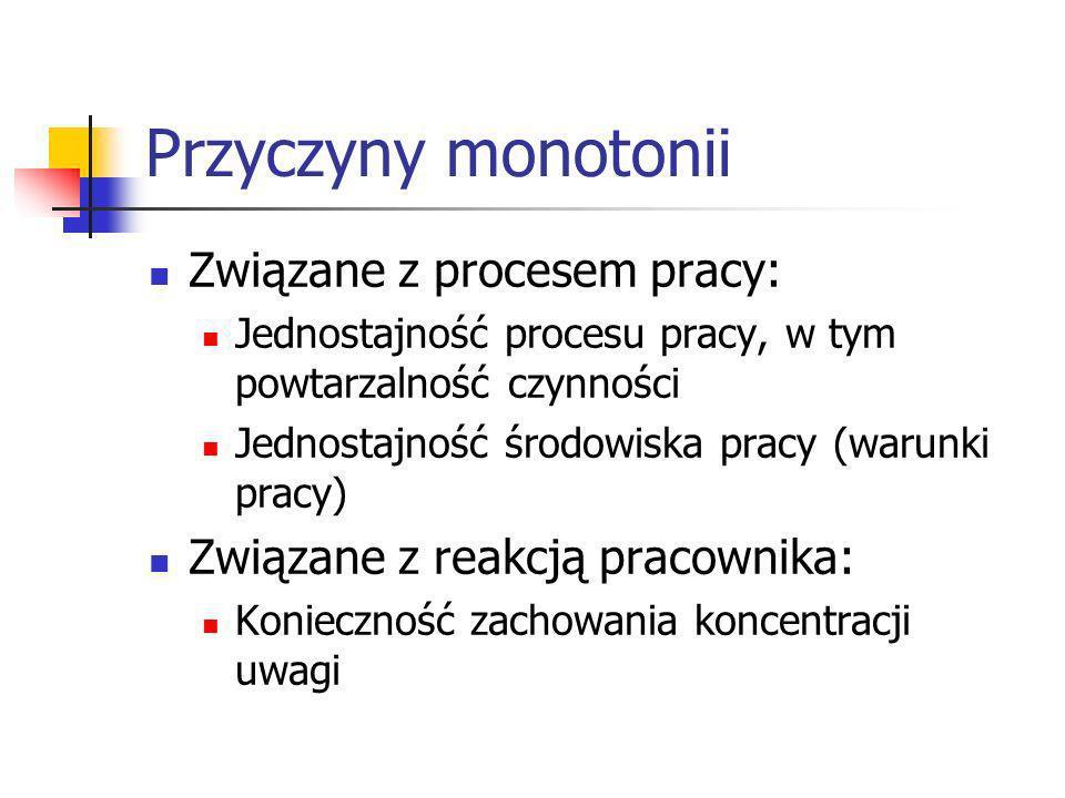 Przyczyny monotonii Związane z procesem pracy: Jednostajność procesu pracy, w tym powtarzalność czynności Jednostajność środowiska pracy (warunki prac
