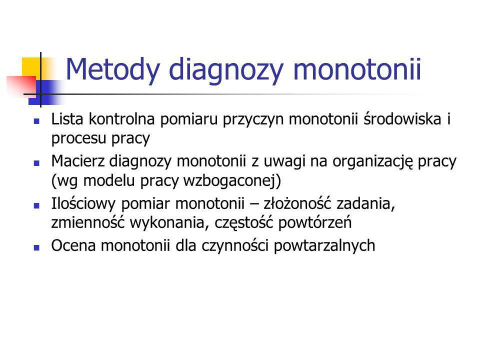 Metody diagnozy monotonii Lista kontrolna pomiaru przyczyn monotonii środowiska i procesu pracy Macierz diagnozy monotonii z uwagi na organizację prac