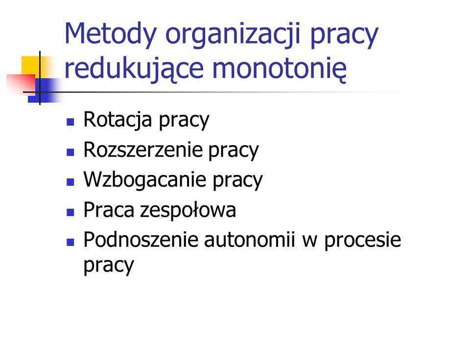 Metody organizacji pracy redukujące monotonię Rotacja pracy Rozszerzenie pracy Wzbogacanie pracy Praca zespołowa Podnoszenie autonomii w procesie prac