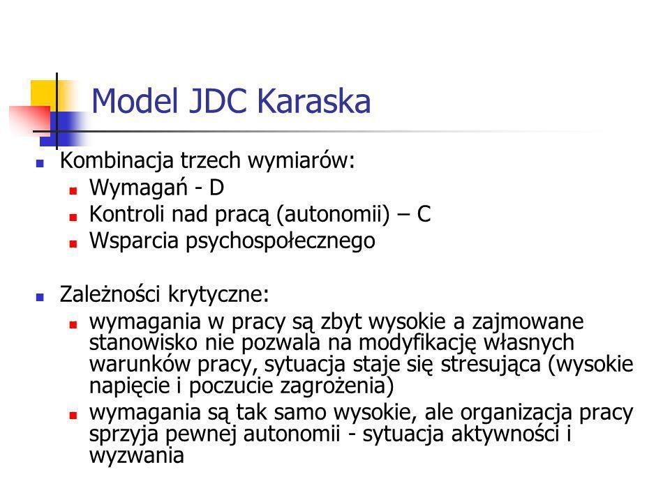 Model JDC Karaska Kombinacja trzech wymiarów: Wymagań - D Kontroli nad pracą (autonomii) – C Wsparcia psychospołecznego Zależności krytyczne: wymagani