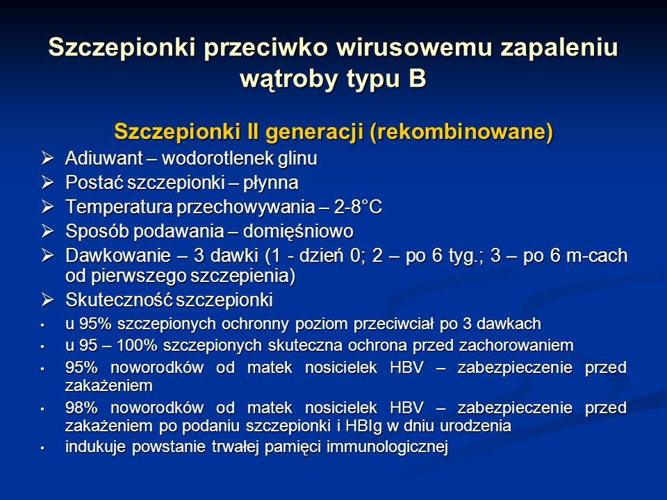 Szczepionki przeciwko wirusowemu zapaleniu wątroby typu B Szczepionki II generacji (rekombinowane) Adiuwant – wodorotlenek glinu Adiuwant – wodorotlen