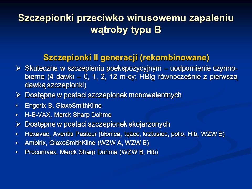 Szczepionki przeciwko wirusowemu zapaleniu wątroby typu B Szczepionki II generacji (rekombinowane) Skuteczne w szczepieniu poekspozycyjnym – uodpornie
