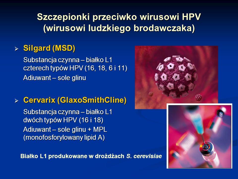 Szczepionki przeciwko wirusowi HPV (wirusowi ludzkiego brodawczaka) Silgard (MSD) Silgard (MSD) Substancja czynna – białko L1 czterech typów HPV (16,