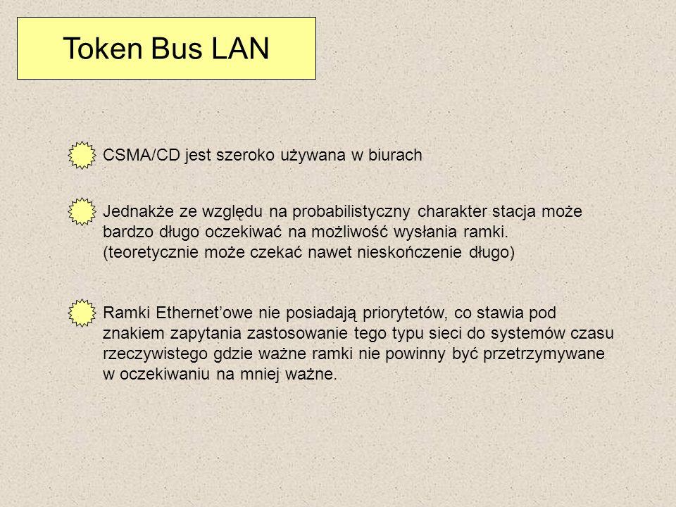 Token Bus LAN CSMA/CD jest szeroko używana w biurach Jednakże ze względu na probabilistyczny charakter stacja może bardzo długo oczekiwać na możliwość