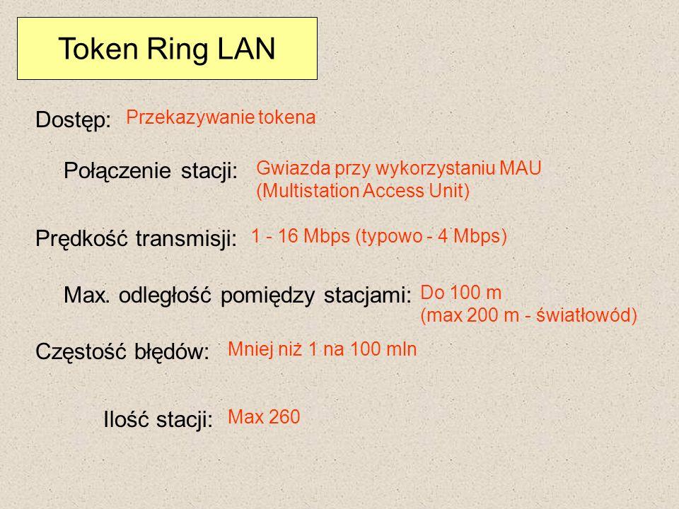 Token Ring LAN Dostęp: Połączenie stacji: Prędkość transmisji: Max. odległość pomiędzy stacjami: Częstość błędów: Ilość stacji: Przekazywanie tokena G
