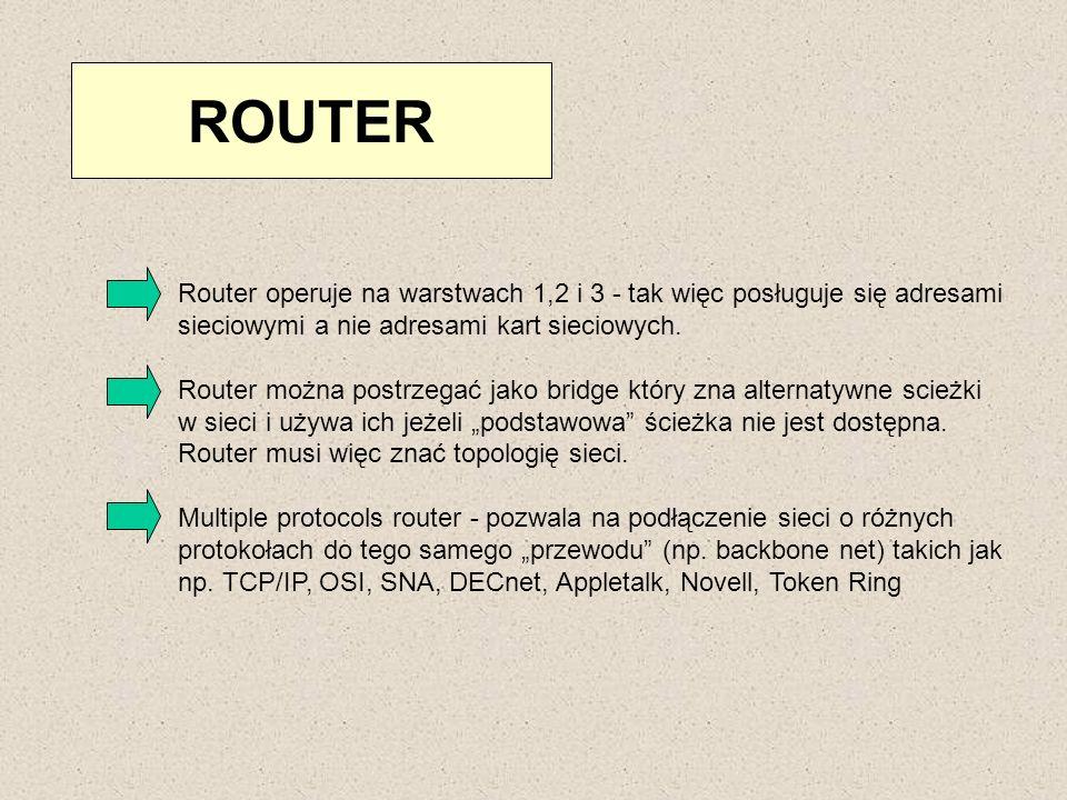 ROUTER Router operuje na warstwach 1,2 i 3 - tak więc posługuje się adresami sieciowymi a nie adresami kart sieciowych. Router można postrzegać jako b