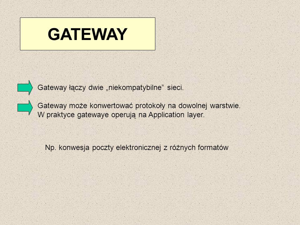 GATEWAY Gateway łączy dwie niekompatybilne sieci. Gateway może konwertować protokoły na dowolnej warstwie. W praktyce gatewaye operują na Application