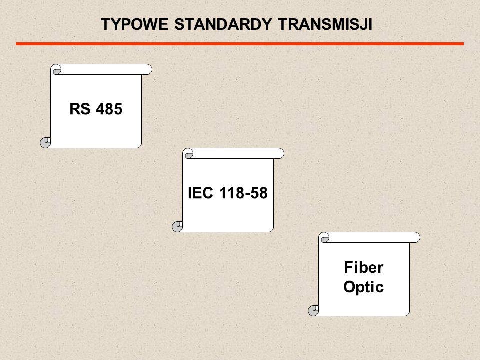 TYPOWE STANDARDY TRANSMISJI RS 485 IEC 118-58 Fiber Optic