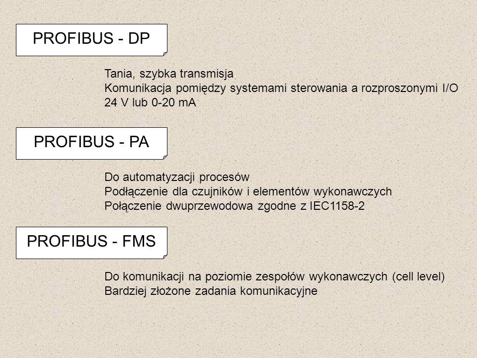 PROFIBUS - DP Tania, szybka transmisja Komunikacja pomiędzy systemami sterowania a rozproszonymi I/O 24 V lub 0-20 mA PROFIBUS - PA Do automatyzacji p