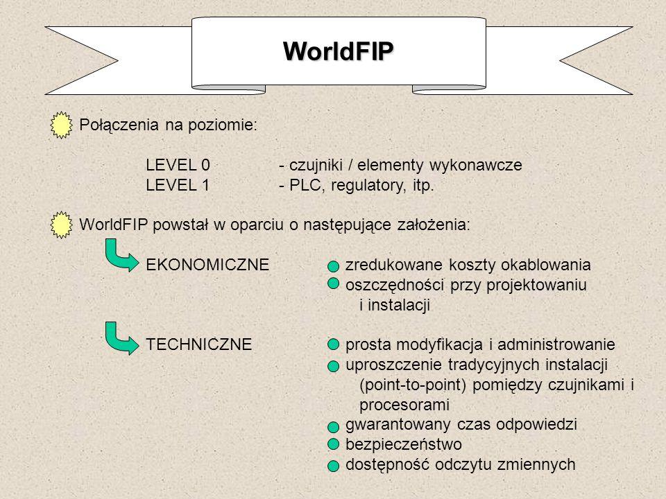 WorldFIP Połączenia na poziomie: LEVEL 0- czujniki / elementy wykonawcze LEVEL 1- PLC, regulatory, itp. WorldFIP powstał w oparciu o następujące założ