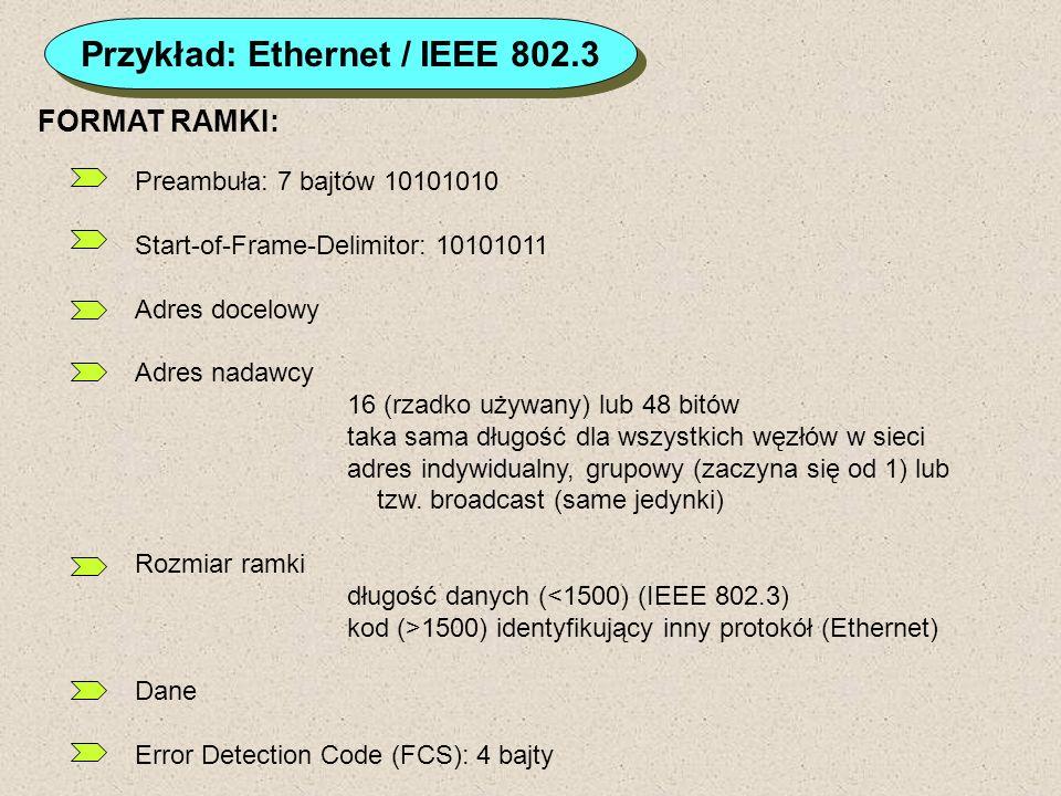 Przykład: Ethernet / IEEE 802.3 FORMAT RAMKI: Preambuła: 7 bajtów 10101010 Start-of-Frame-Delimitor: 10101011 Adres docelowy Adres nadawcy 16 (rzadko