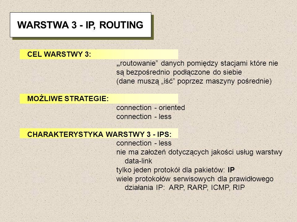 WARSTWA 3 - IP, ROUTING CEL WARSTWY 3: routowanie danych pomiędzy stacjami które nie są bezpośrednio podłączone do siebie (dane muszą iść poprzez masz