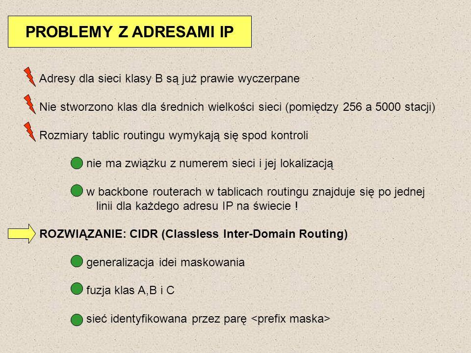 PROBLEMY Z ADRESAMI IP Adresy dla sieci klasy B są już prawie wyczerpane Nie stworzono klas dla średnich wielkości sieci (pomiędzy 256 a 5000 stacji)