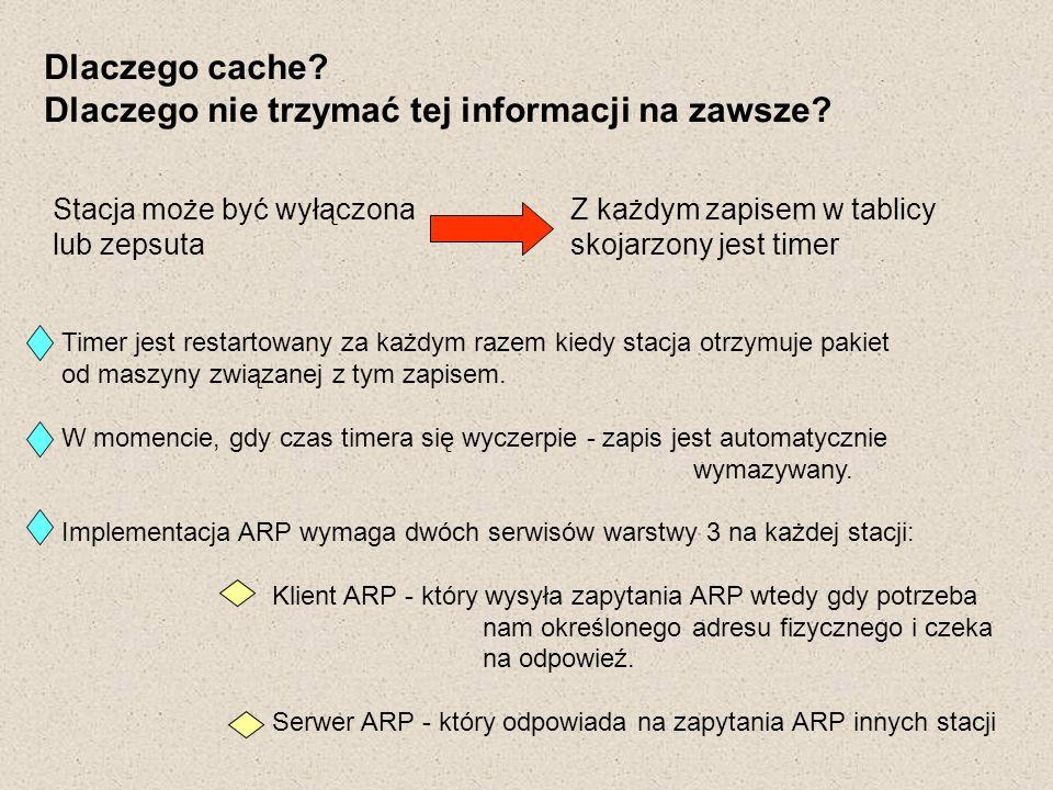 Dlaczego cache? Dlaczego nie trzymać tej informacji na zawsze? Stacja może być wyłączona lub zepsuta Z każdym zapisem w tablicy skojarzony jest timer