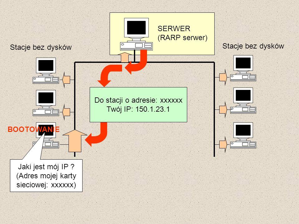 SERWER (RARP serwer) Stacje bez dysków Jaki jest mój IP ? (Adres mojej karty sieciowej: xxxxxx) Do stacji o adresie: xxxxxx Twój IP: 150.1.23.1 BOOTOW