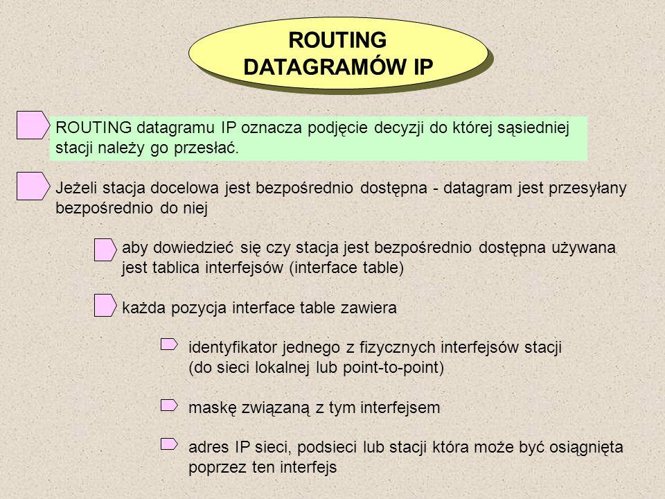 ROUTING DATAGRAMÓW IP ROUTING DATAGRAMÓW IP ROUTING datagramu IP oznacza podjęcie decyzji do której sąsiedniej stacji należy go przesłać. Jeżeli stacj