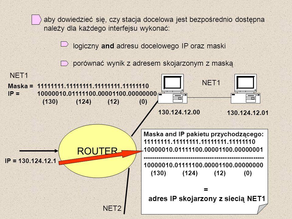 aby dowiedzieć się, czy stacja docelowa jest bezpośrednio dostępna należy dla każdego interfejsu wykonać: logiczny and adresu docelowego IP oraz maski