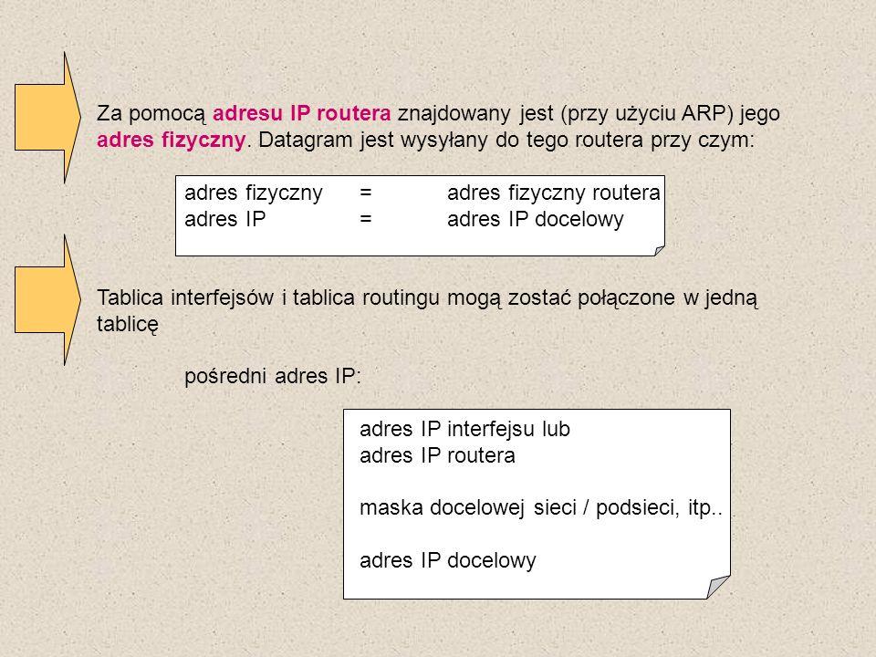 Za pomocą adresu IP routera znajdowany jest (przy użyciu ARP) jego adres fizyczny. Datagram jest wysyłany do tego routera przy czym: adres fizyczny=ad
