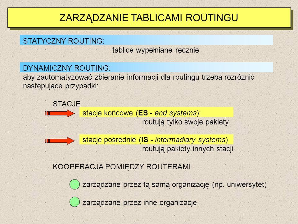 ZARZĄDZANIE TABLICAMI ROUTINGU STATYCZNY ROUTING: tablice wypełniane ręcznie DYNAMICZNY ROUTING: aby zautomatyzować zbieranie informacji dla routingu