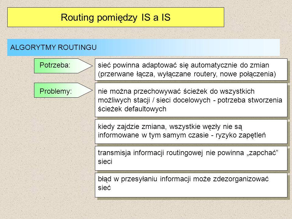 Routing pomiędzy IS a IS ALGORYTMY ROUTINGU Potrzeba:sieć powinna adaptować się automatycznie do zmian (przerwane łącza, wyłączane routery, nowe połąc