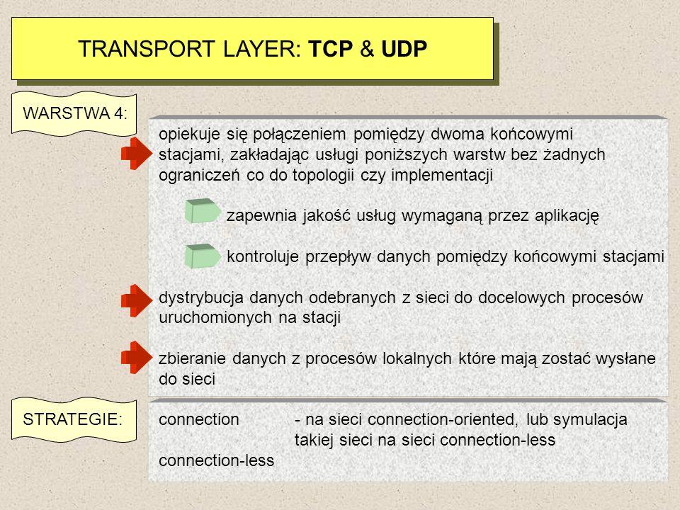 TRANSPORT LAYER: TCP & UDP WARSTWA 4: opiekuje się połączeniem pomiędzy dwoma końcowymi stacjami, zakładając usługi poniższych warstw bez żadnych ogra