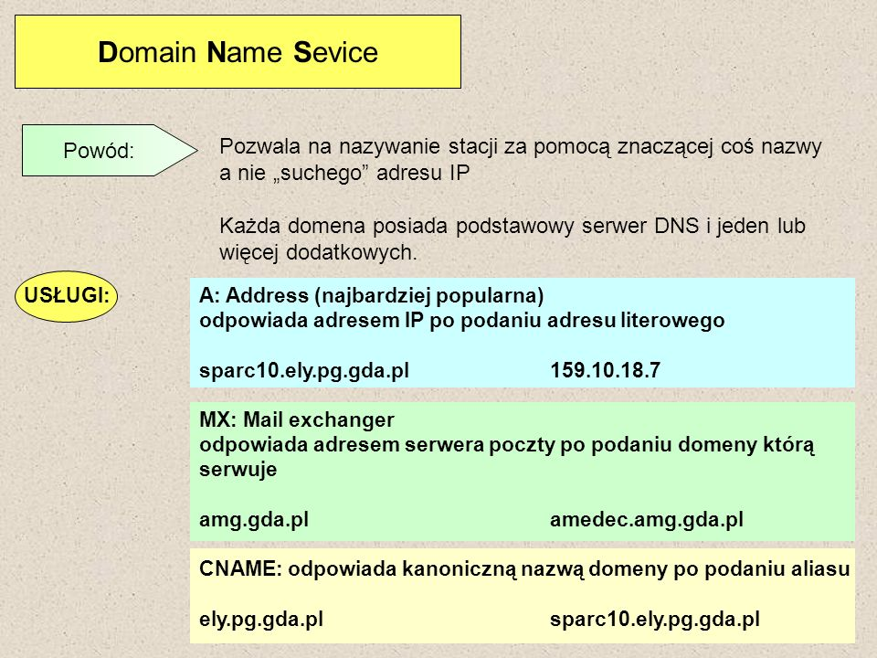 Domain Name Sevice Powód: Pozwala na nazywanie stacji za pomocą znaczącej coś nazwy a nie suchego adresu IP Każda domena posiada podstawowy serwer DNS