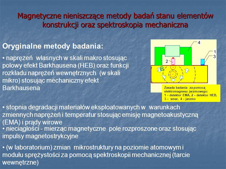 Magnetyczne nieniszczące metody badań stanu elementów konstrukcji oraz spektroskopia mechaniczna Oryginalne metody badania: naprężeń własnych w skali