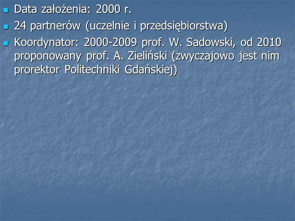 Data założenia: 2000 r. Data założenia: 2000 r. 24 partnerów (uczelnie i przedsiębiorstwa) 24 partnerów (uczelnie i przedsiębiorstwa) Koordynator: 200