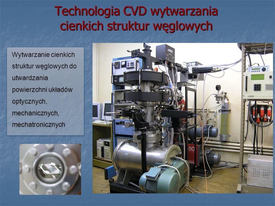 Wytwarzanie cienkich struktur węglowych do utwardzania powierzchni układów optycznych, mechanicznych, mechatronicznych Technologia CVD wytwarzania cie