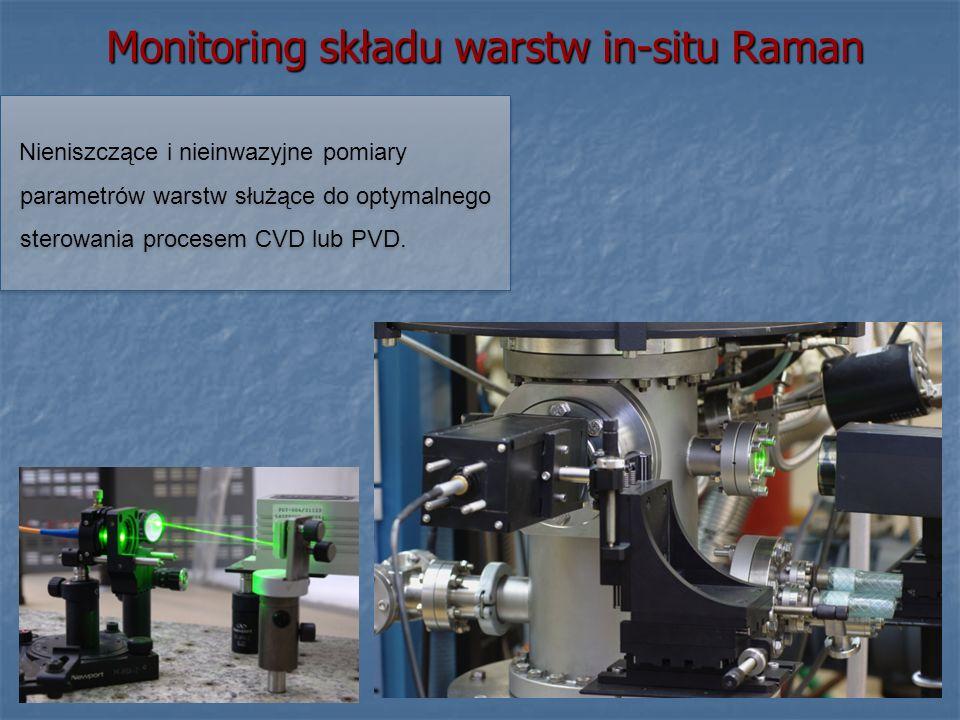 System światłowodowej spektroskopii emisyjnej (OES) do nieinwazyjnej diagnostyki plazmy, monitorowania procesów PVD i CVD wspomaganych wyładowaniem jarzeniowym oraz przebiegu procesów spalania.