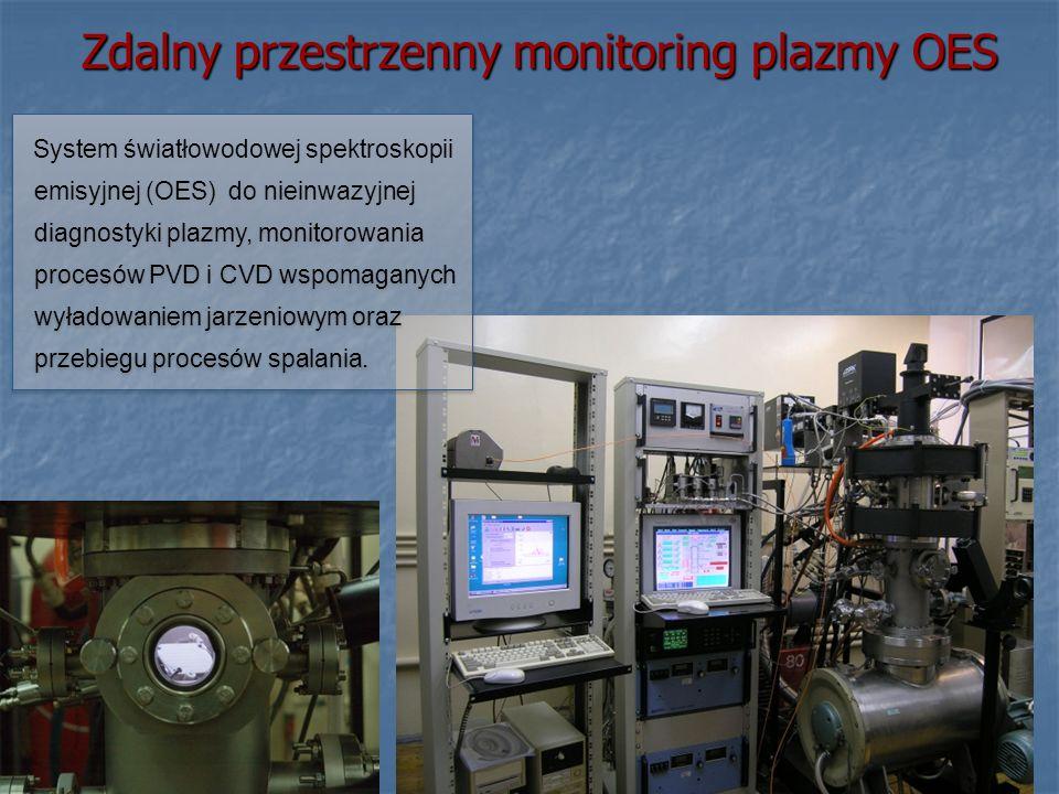 System światłowodowej spektroskopii emisyjnej (OES) do nieinwazyjnej diagnostyki plazmy, monitorowania procesów PVD i CVD wspomaganych wyładowaniem ja