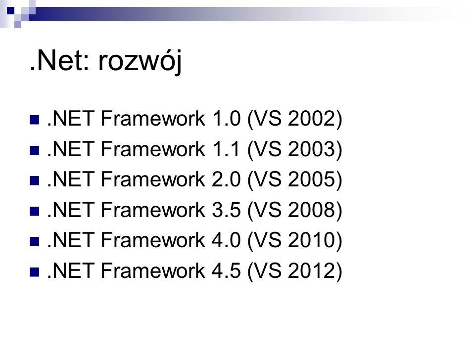 .Net: rozwój.NET Framework 1.0 (VS 2002).NET Framework 1.1 (VS 2003).NET Framework 2.0 (VS 2005).NET Framework 3.5 (VS 2008).NET Framework 4.0 (VS 201