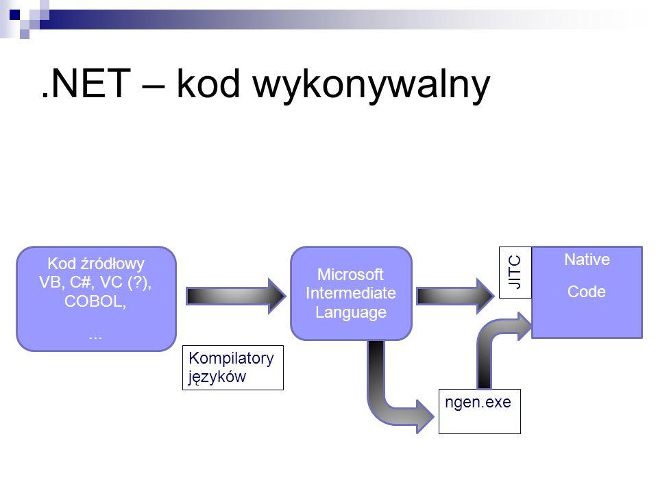 .NET – kod wykonywalny Native Code Kompilatory języków ngen.exe JITC Microsoft Intermediate Language Kod źródłowy VB, C#, VC (?), COBOL,...