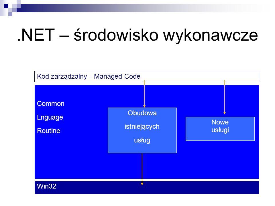 .NET – środowisko wykonawcze Kod zarządzalny - Managed Code Common Lnguage Routine Win32 Obudowa istniejących usług Nowe usługi