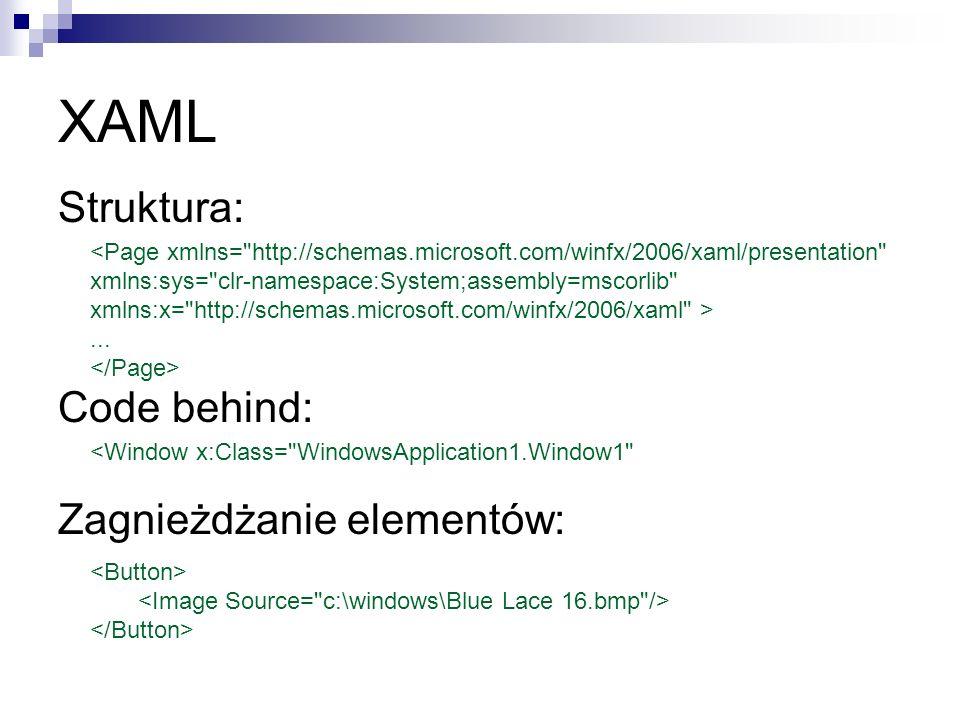 XAML Struktura: <Window x:Class=