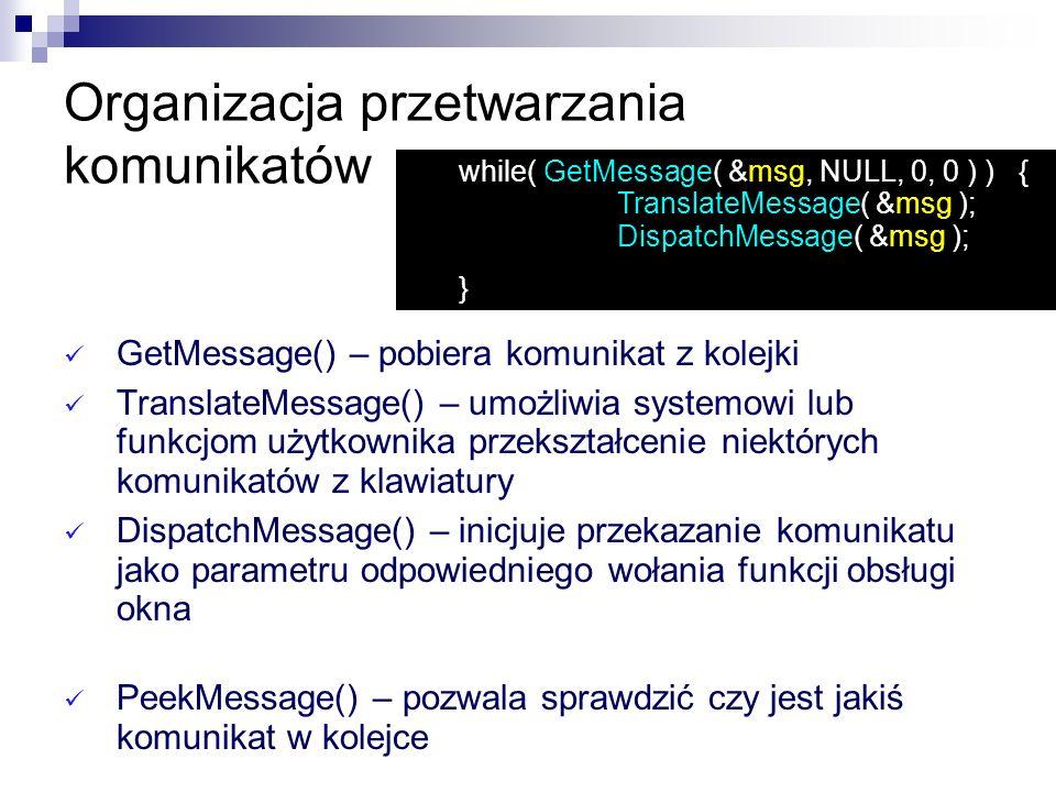 Organizacja przetwarzania komunikatów GetMessage() – pobiera komunikat z kolejki TranslateMessage() – umożliwia systemowi lub funkcjom użytkownika prz
